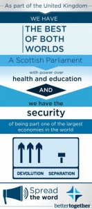 Better Together graphic